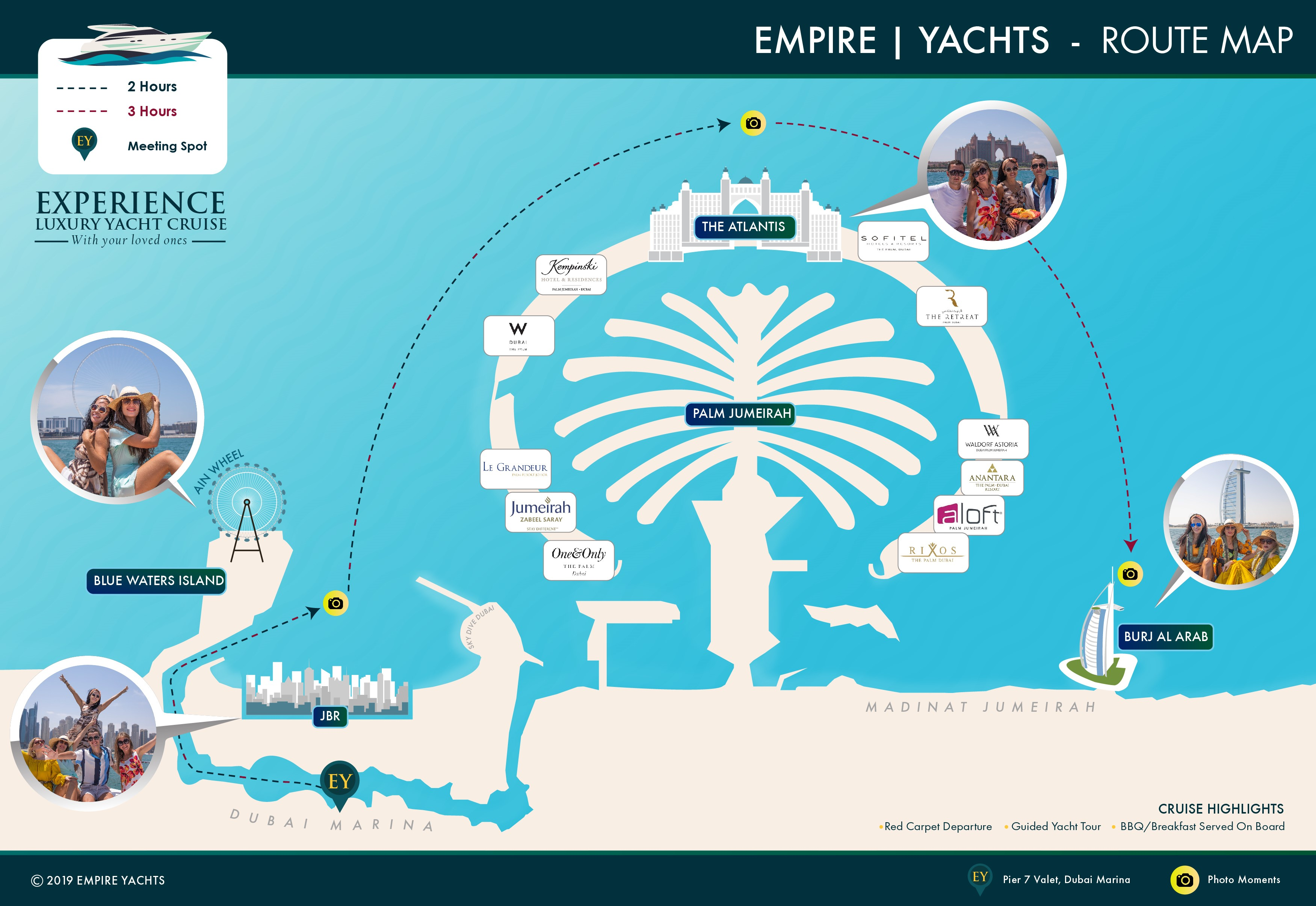 Empire Yachts - Route Map